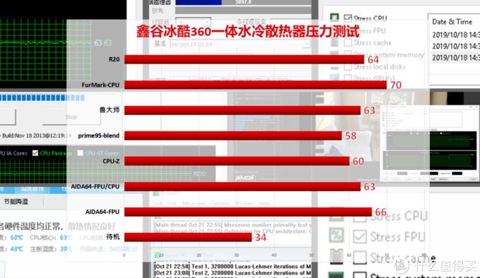性价比最高的360水冷?鑫谷冰酷360RGB智领版,轻松压制5.0G超频