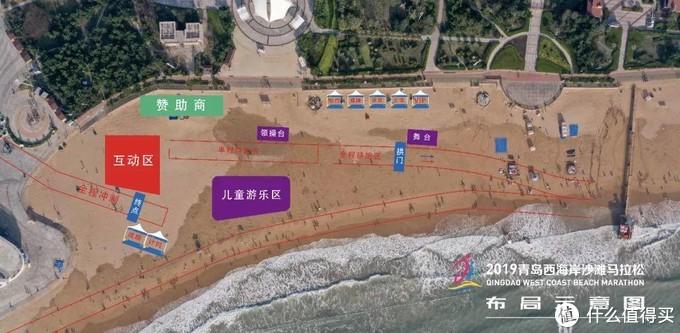沙滩马拉松经验分享