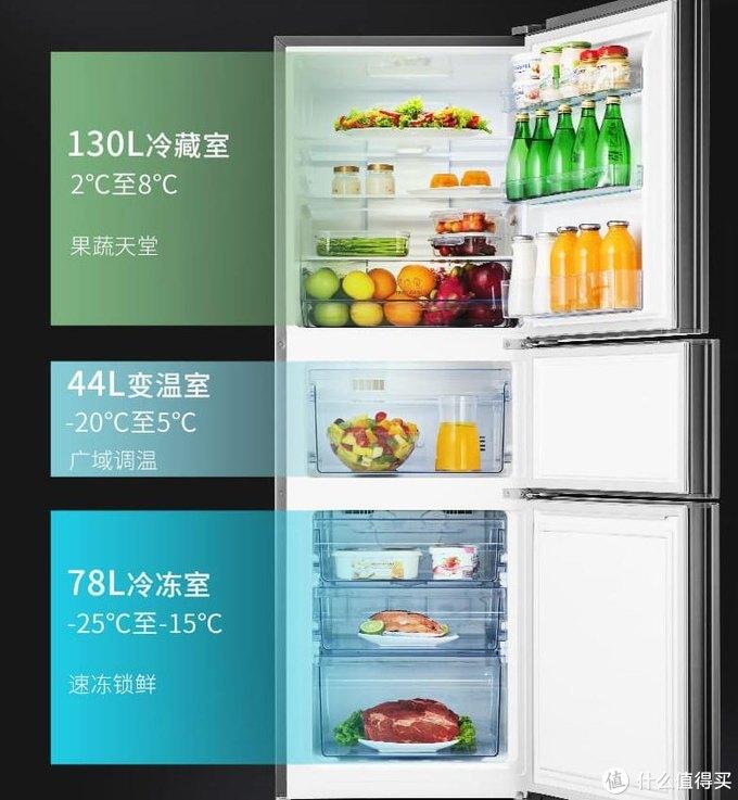 双11哪款冰箱值得买?15款冰箱满足你的需求