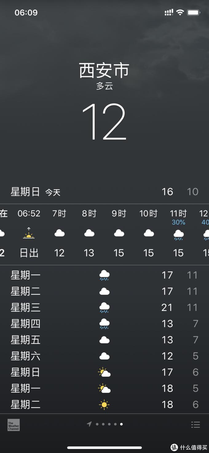 2019年西安国际马拉松赛,一场雨中差点PB的半程赛事