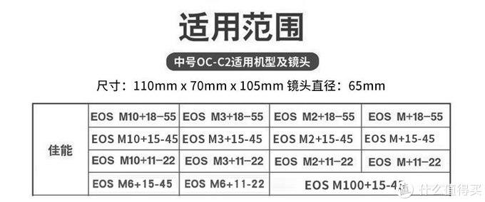 型号和尺寸一览表,适用范围,主要还是佳能的入门级微单系列产品,大小正好适合EOS M100+15-45