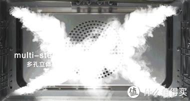 流行已久的蒸烤箱,如何挑选才能避免商家套路坑位,这五点要谨记