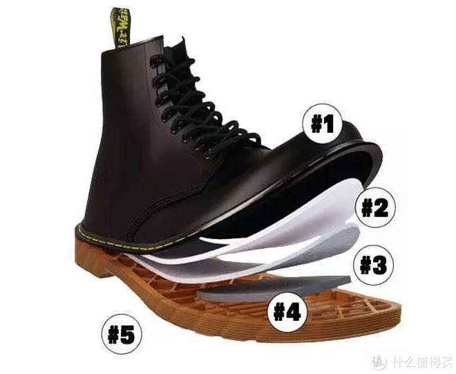 女鞋男穿丨双十一入手Dr.Martens X ASOS 联名版开箱真人秀