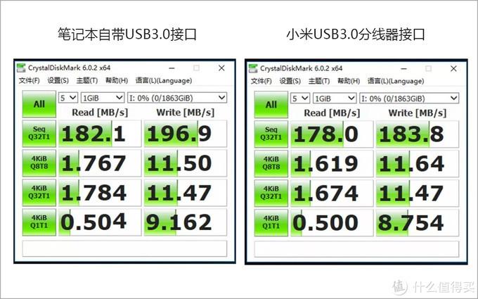 小米USB3.0分线器,兼顾接口扩展和高速传输的笔记本伴侣