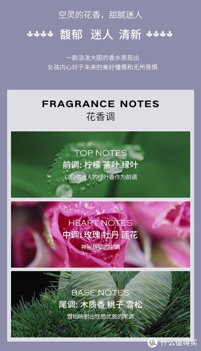 【馥郁清新花花世界】Kate Spade 凯特丝蓓 In Full Bloom花花世界 女士香水 使用体验