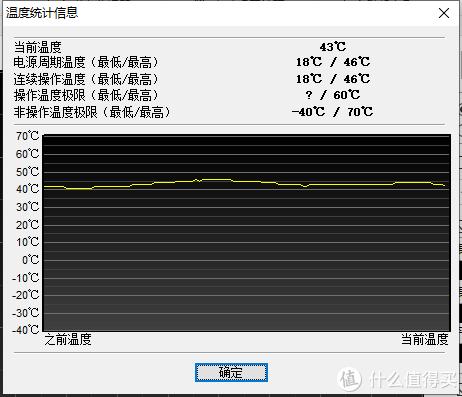 国行WD西数 HGST HUS728T8TALE6L4 8T台式硬盘入手评测