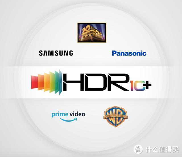 三星力推的HDR10+将成为未来显示技术的重要标准