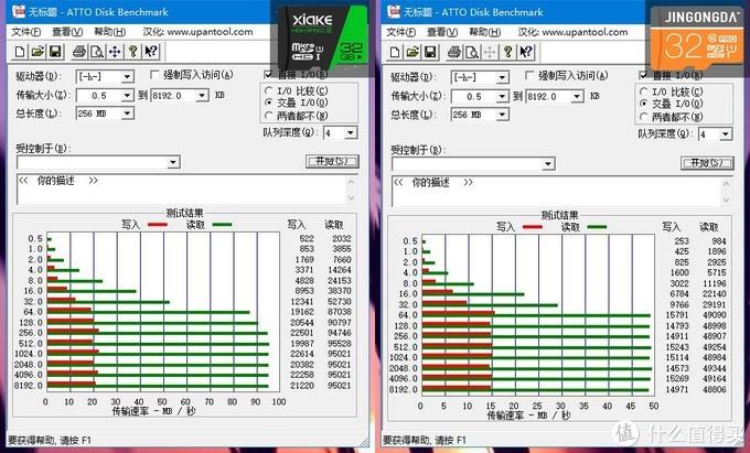 ATTO Disk Benchmark,夏科读写明显强于金弓达