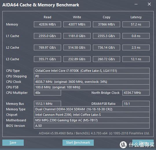 DDR4 3000与DDR4 3200性能相差多少?为什么不建议混插使用?