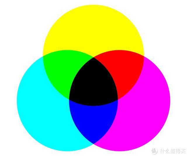 难怪宜家的颜色那么丰富,原来是用了这么牛的色彩系统