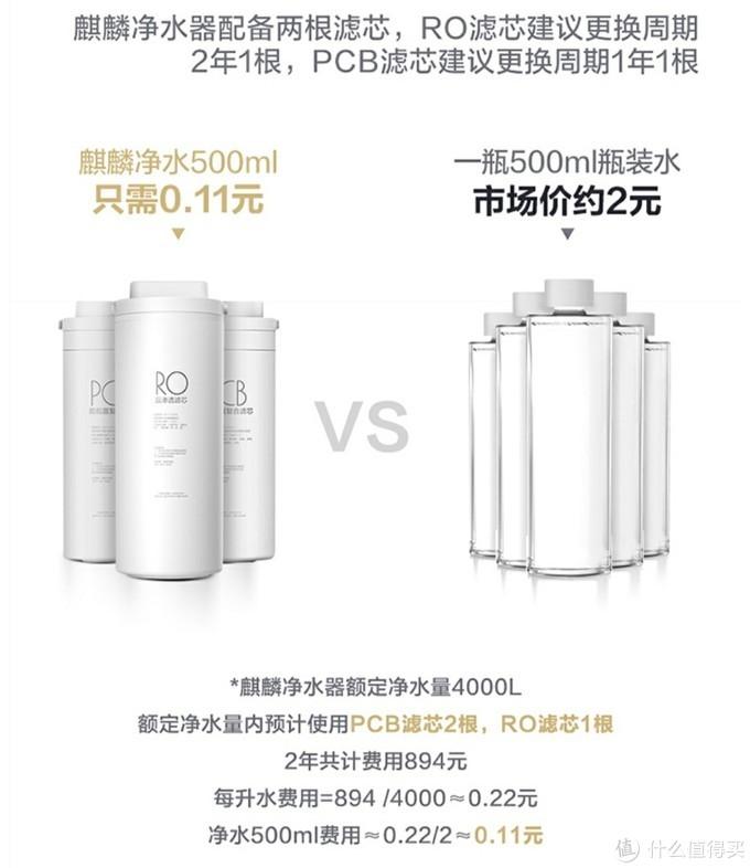 如何购买净水器?价格篇 小米/美的/史密斯/格力/海尔/沁园/352
