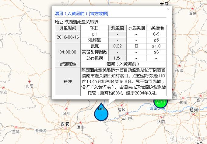 看看这个网站的查询截图,还是相当专业的,渭河当地的水质一目了然