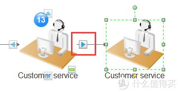 流程图绘制软件推荐,这款值得使用!