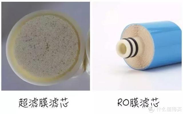 大家看滤芯的内部构造,两者还是有区别的