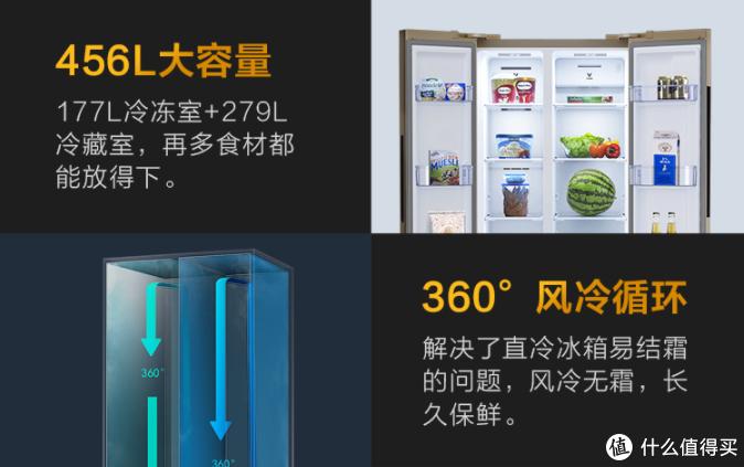 双十一买家电:2000元档实惠大家电推荐(电视冰箱洗衣机)