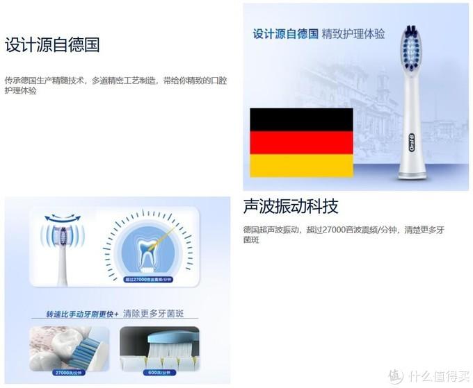 欧乐B智能电动牙刷刷头对比 —— 原装Vs国产