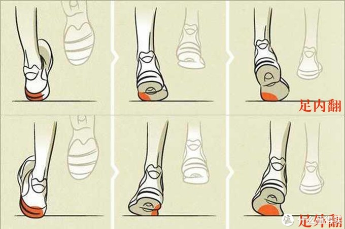 鞋合不合适只有脚知道?不上脚选一双合适慢跑鞋