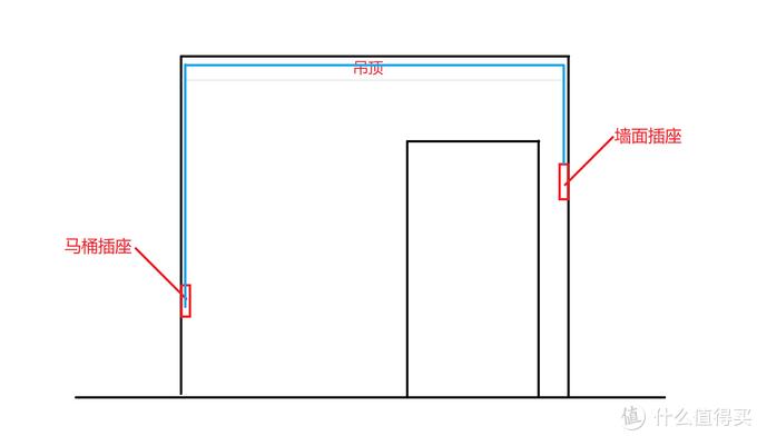从选型、安装到体验——智能马桶选购要点及已装修房子的马桶改造之路