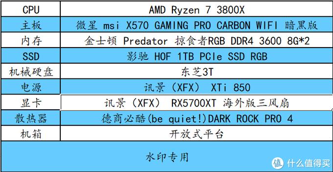 PCIe大卡的SSD挡住了显卡,会对显卡造成何种影响?
