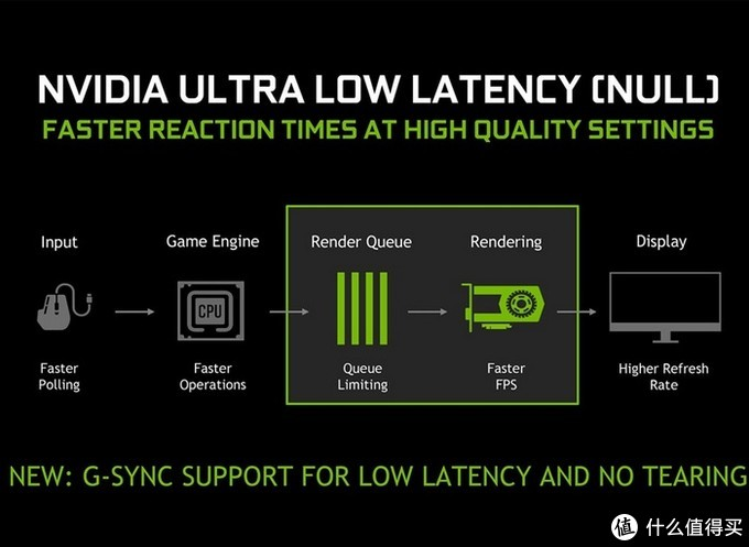 增加三大实用功能:NVIDIA 更新 441.08 WHQL 重要驱动