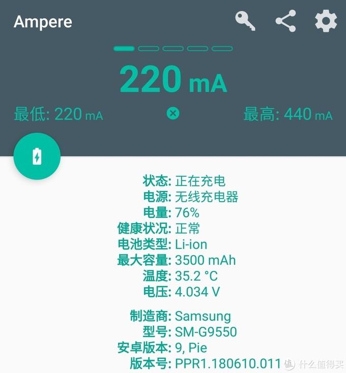 """""""电虑党""""居家旅行必备神器——Anker 超级充(PowerCore Fusion5000)"""