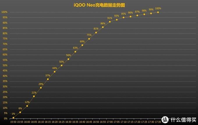 更快了、更强了、颜值更高了,iQOO Neo 855版全方位对比体验