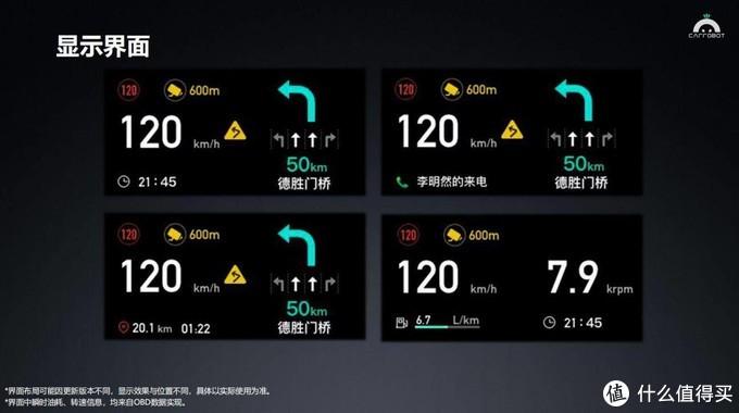 车萝卜智能HUD再次升级,功能更加齐全,效果更加出色。车萝卜智能HUD IS