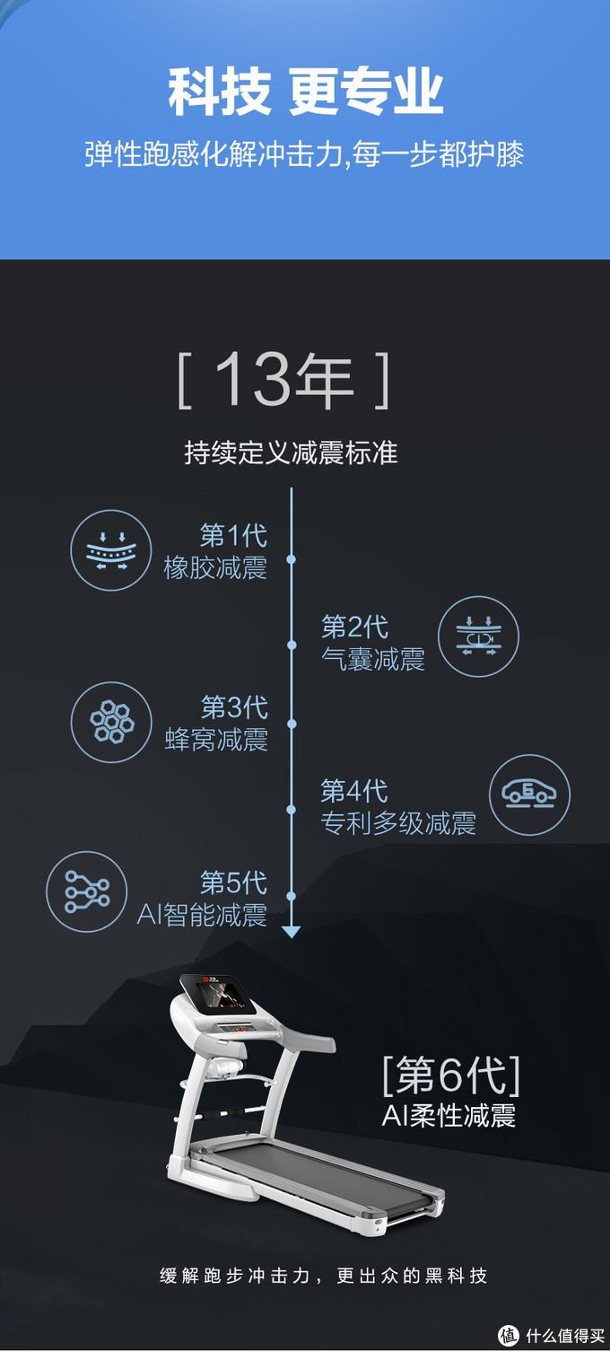 下雨天跑步不再愁----亿健X天猫联合定制跑步机评测