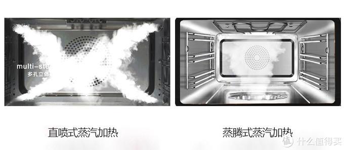台式蒸烤箱选哪款更值得入手,看这篇就购了