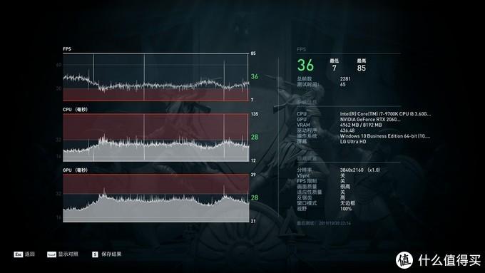 多个SUPER?性能提升25%?微星RTX2060 SUPER GAMING X显卡评测!
