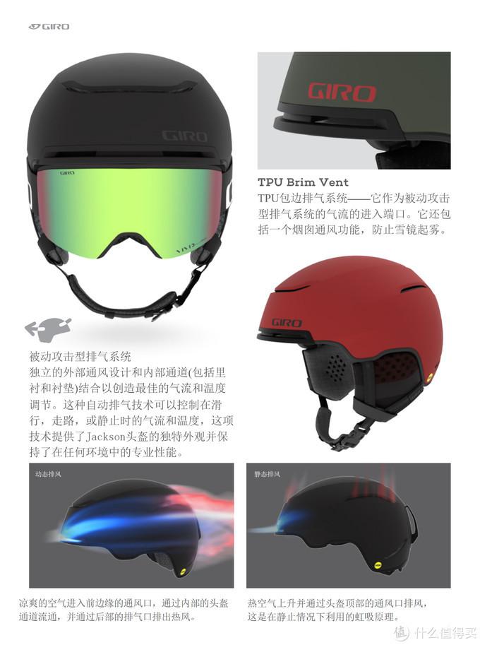 单板小白滑雪头盔的选择:GIRO JACKSON MIPS开箱