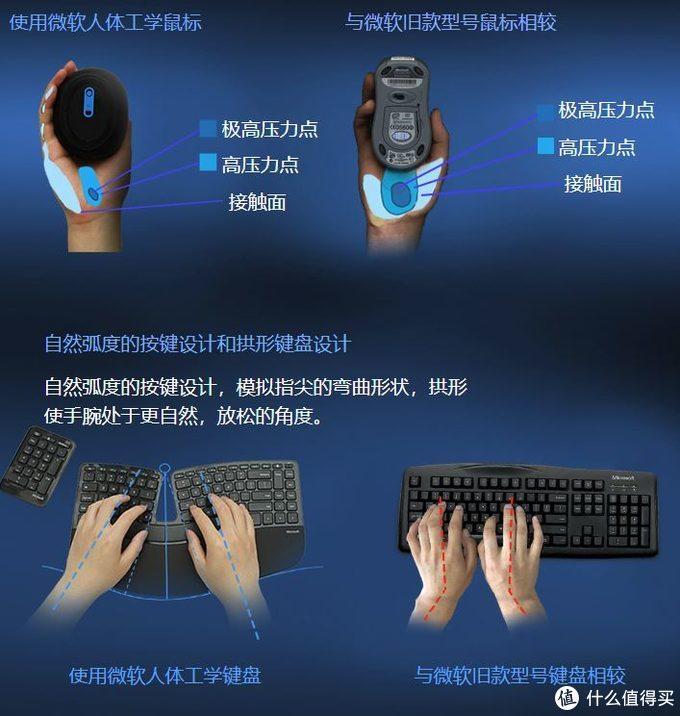对五姑娘好一点——千元级办公键鼠购买指南