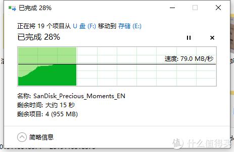 SanDisk闪迪  Lightning USB3.0欢欣i享128GB U盘 入手体验