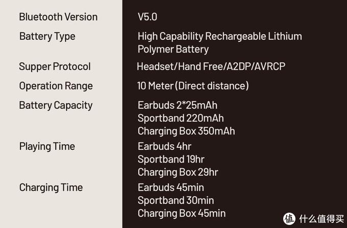 第一次见这样的无线耳机(Mivo True Wireless),不用放回充电仓,边充边听,磁扣做项链,秒AirPods