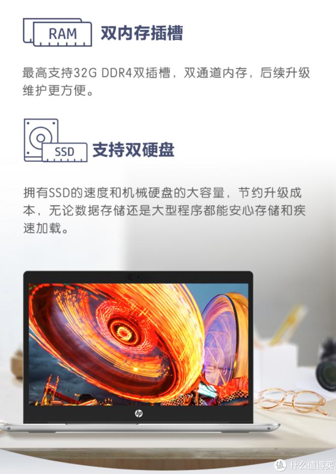 10代酷睿、双硬盘扩展:HP 惠普 战66三代 轻薄本 上架预售
