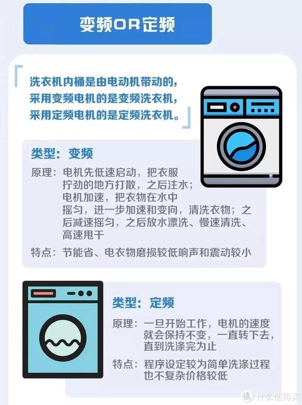关于洗衣机的选购,你想知道的干货都在这了!
