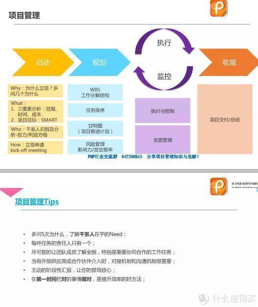 实用干货|腾讯内部几近满分的项目管理方法(PPT)