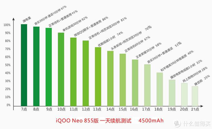 iQOO Neo 855版全测评,多重升级打造旗舰性能,香不香你说了算