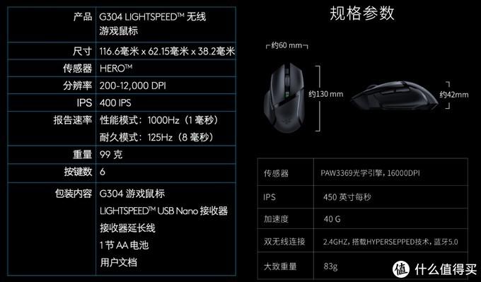 """巴塞利斯蛇 X 极速版——一款你""""不得不买""""的无线鼠标"""