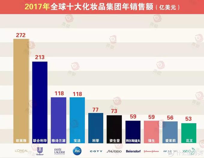 图片引自网络文章--谁抓住了亚洲崛起的十年?(文/索力)