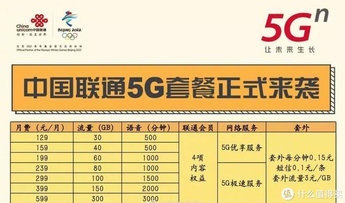 5G手机的3个门槛,其中一个,难道3家运营商商量好的?