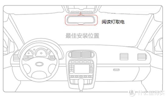 行车记录仪也要全面屏 70迈 Midrive D07 流媒体记录仪开箱测评