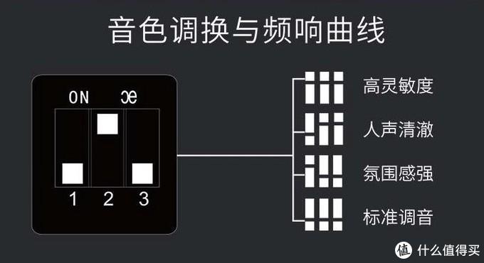 """声音的""""厨子""""——qdc旗舰十动铁耳塞""""变色龙""""VX评测"""