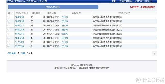 拼夕夕变成拼爹爹,iPhone11-128GB 安全下车