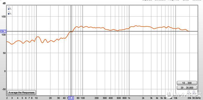 再来测一组频响曲线