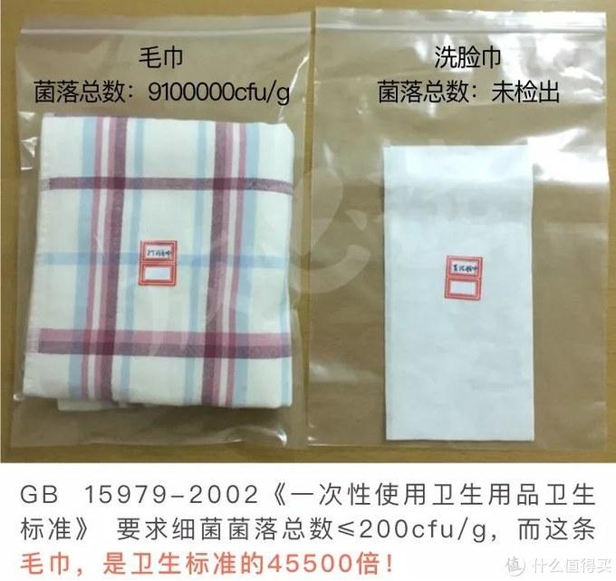 冒充全棉还检出荧光增白剂,这届洗脸巾不行!