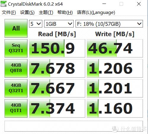 闪迪(SanDisk) 64GB Type-C与USB3.1双接口U盘体验