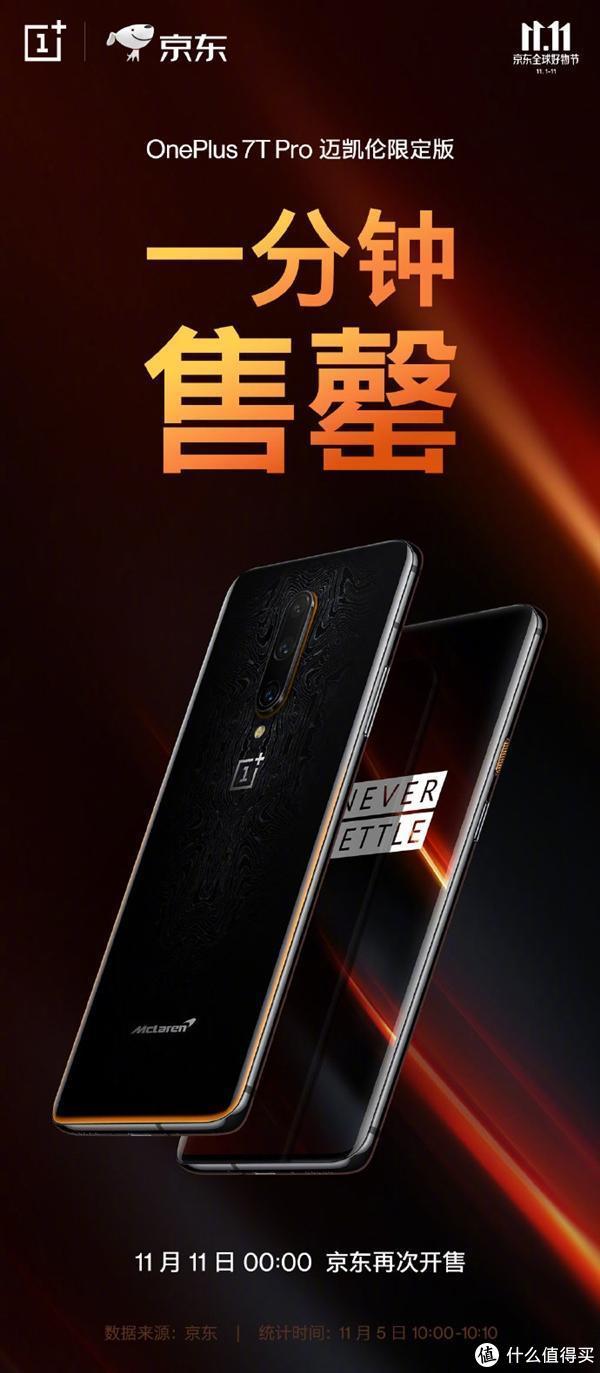 一加7T迈凯伦限定版售罄 苹果工厂加班生产iPhone 11备战双11
