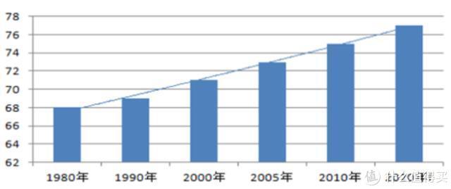 如意享停售后,还有哪些4.025%年金险?