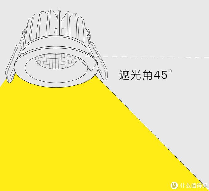 老人房的灯光设计只需要提高照度?那你真的不会设计!